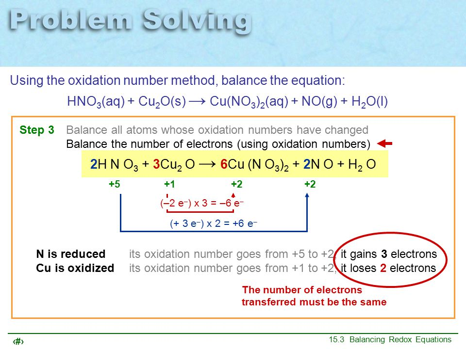 13 15.3 Balancing Redox Equations Using the oxidation number method, balance the equation: HNO 3 (aq) + Cu 2 O(s) → Cu(NO 3 ) 2 (aq) + NO(g) + H 2 O(l) Step 3Balance all atoms whose oxidation numbers have changed Balance the number of electrons (using oxidation numbers) 2H N O 3 + 3Cu 2 O → 6Cu (N O 3 ) 2 + 2N O + H 2 O N is reducedits oxidation number goes from +5 to +2; it gains 3 electrons Cu is oxidized its oxidation number goes from +1 to +2; it loses 2 electrons The number of electrons transferred must be the same (+ 3 e – ) x 2 = +6 e – +1 +5 –2 +1 –2 +2 +5 –2 +2 (–2 e – ) x 3 = –6 e –