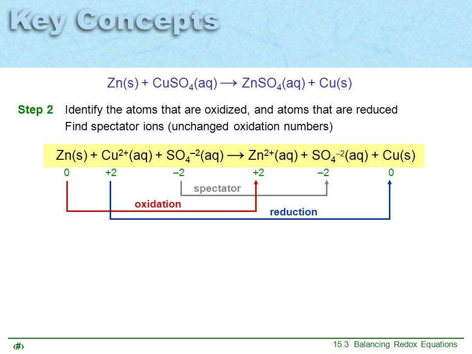 28 15.3 Balancing Redox Equations Zn(s) + CuSO 4 (aq) → ZnSO 4 (aq) + Cu(s) Step 2Identify the atoms that are oxidized, and atoms that are reduced Find spectator ions (unchanged oxidation numbers) 0 +2 –2 +2 –2 0 oxidation reduction spectator Zn(s) + Cu 2+ (aq) + SO 4 –2 (aq) → Zn 2+ (aq) + SO 4 –2 (aq) + Cu(s)