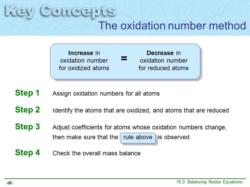 6 15.3 Balancing Redox Equations Step 1 Assign oxidation numbers for all atoms Step 2 Identify the atoms that are oxidized, and atoms that are reduced Step 3 Adjust coefficients for atoms whose oxidation numbers change, then make sure that the rule above is observed Step 4 Check the overall mass balance The oxidation number method Increase in oxidation number for oxidized atoms Decrease in oxidation number for reduced atoms =