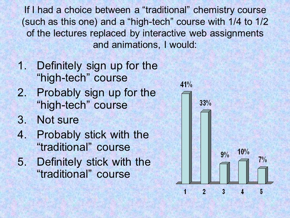 If I had a choice between a traditional chemistry course (such as this one) and a high-tech course with 1/4 to 1/2 of the lectures replaced by interactive web assignments and animations, I would: 1.Definitely sign up for the high-tech course 2.Probably sign up for the high-tech course 3.Not sure 4.Probably stick with the traditional course 5.Definitely stick with the traditional course