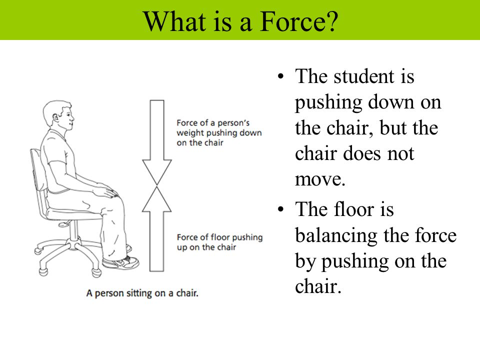 The student is pushing down on the chair, but the chair does not move. The floor is balancing the force by pushing on the chair. What is a Force?