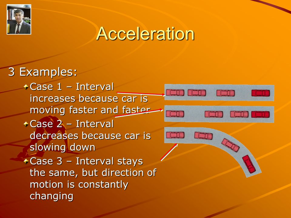 Acceleration 3 Examples: Case 1 – Interval increases because car is moving faster and faster Case 2 – Interval decreases because car is slowing down Case 3 – Interval stays the same, but direction of motion is constantly changing