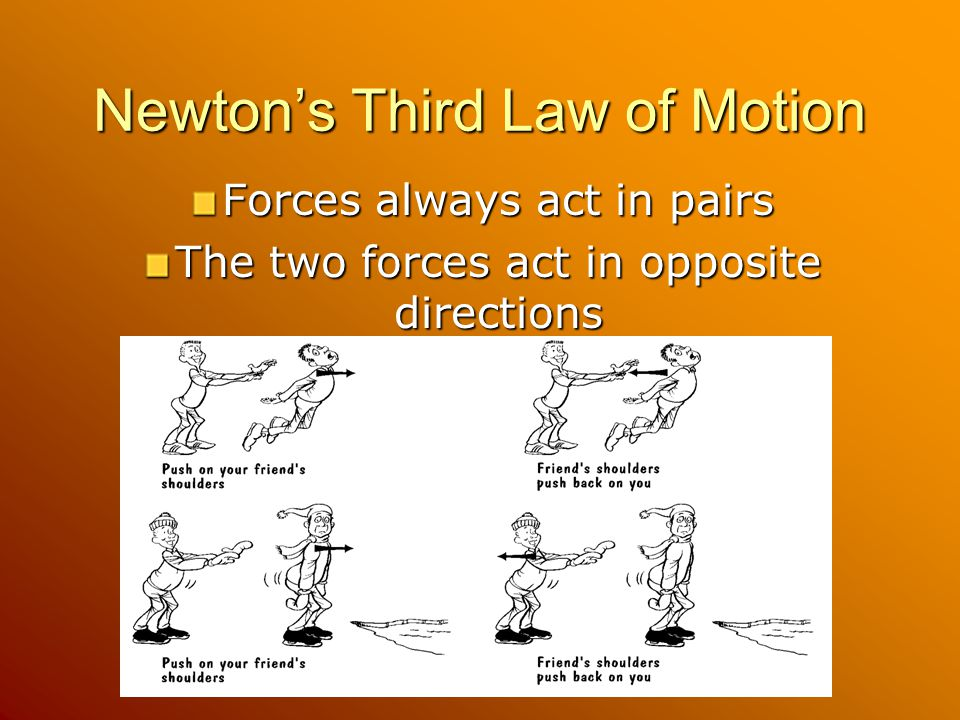 Newton's Third Law of Motion Forces always act in pairs The two forces act in opposite directions