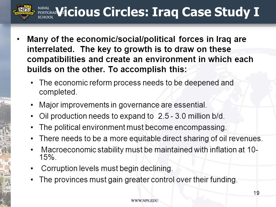 Vicious Circles: Iraq Case Study I Many of the economic/social/political forces in Iraq are interrelated.