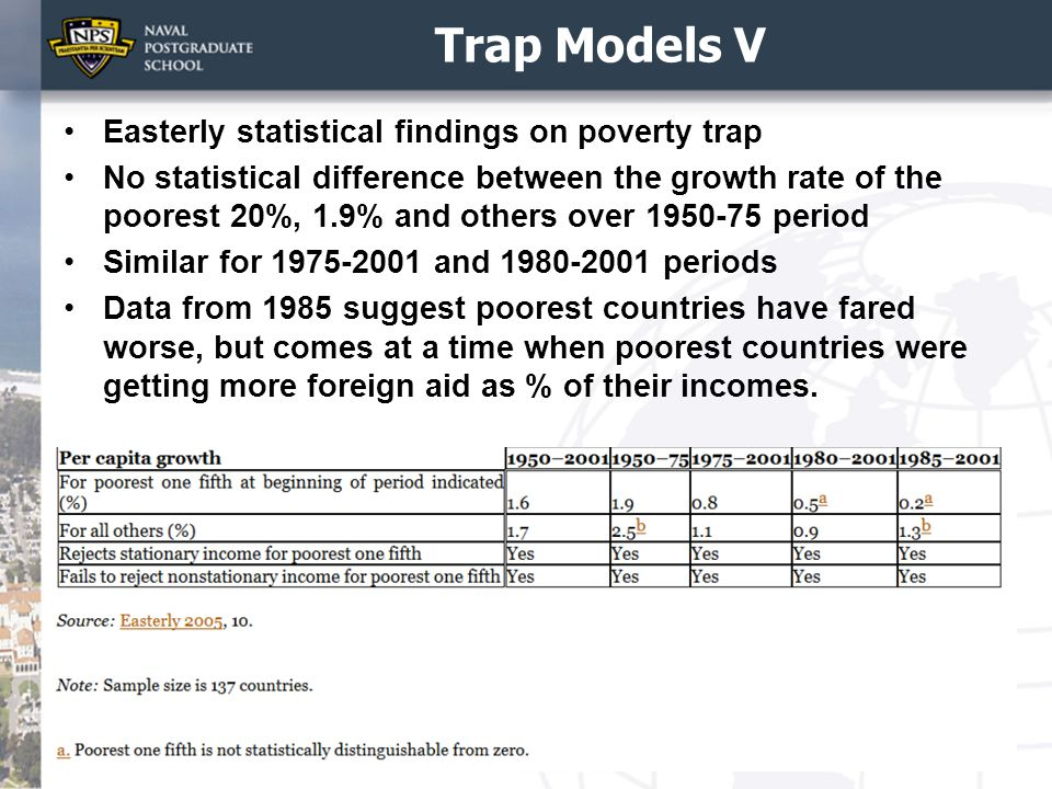 Trap Models V Easterly statistical findings on poverty trap No statistical difference between the growth rate of the poorest 20%, 1.9% and others over 1950-75 period Similar for 1975-2001 and 1980-2001 periods Data from 1985 suggest poorest countries have fared worse, but comes at a time when poorest countries were getting more foreign aid as % of their incomes.
