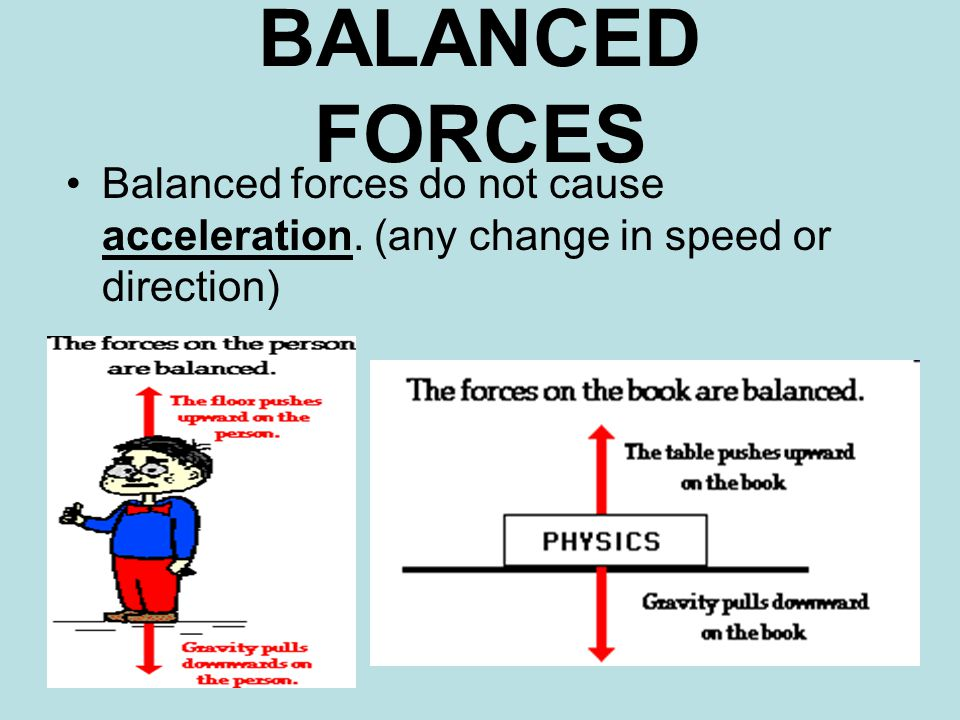 GRAVITY Free fall- when the only force acting on a falling object is gravity.