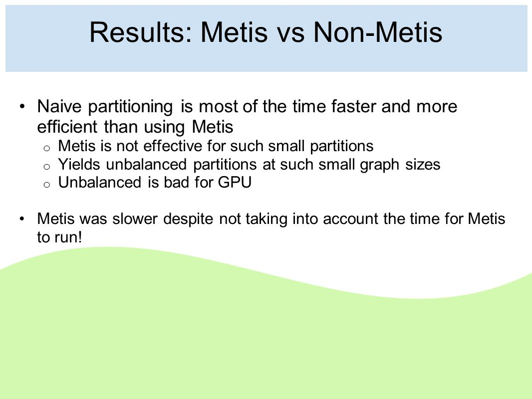 Results: Metis vs Non-Metis Naive partitioning is most of the time faster and more efficient than using Metis o Metis is not effective for such small