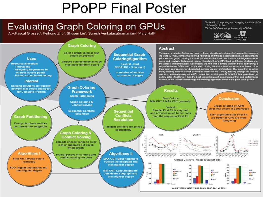 PPoPP Final Poster