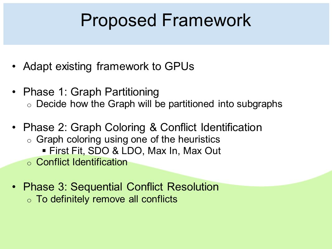 Proposed Framework Adapt existing framework to GPUs Phase 1: Graph Partitioning o Decide how the Graph will be partitioned into subgraphs Phase 2: Graph Coloring & Conflict Identification o Graph coloring using one of the heuristics  First Fit, SDO & LDO, Max In, Max Out o Conflict Identification Phase 3: Sequential Conflict Resolution o To definitely remove all conflicts