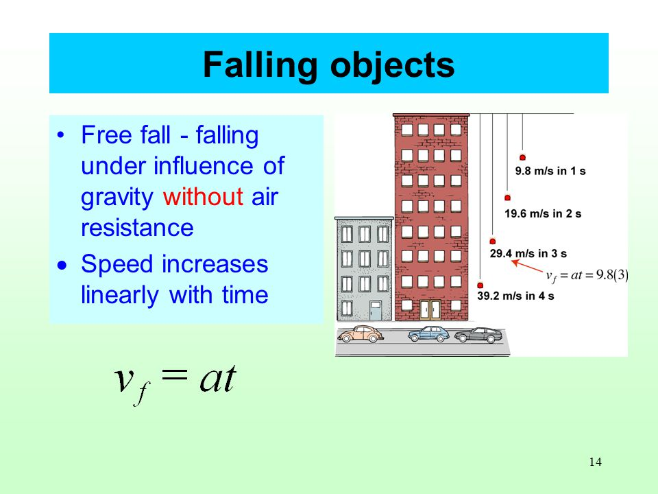 14 Falling objects Free fall - falling under influence of gravity without air resistance  Speed increases linearly with time