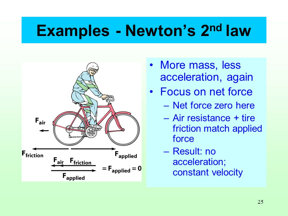 25 Examples - Newton's 2 nd law More mass, less acceleration, again Focus on net force –Net force zero here –Air resistance + tire friction match applied force –Result: no acceleration; constant velocity