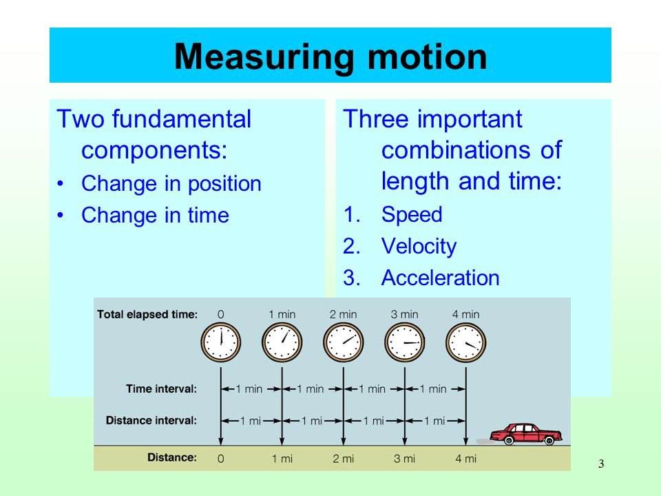 3 Measuring motion Two fundamental components: Change in position Change in time Three important combinations of length and time: 1.Speed 2.Velocity 3.Acceleration