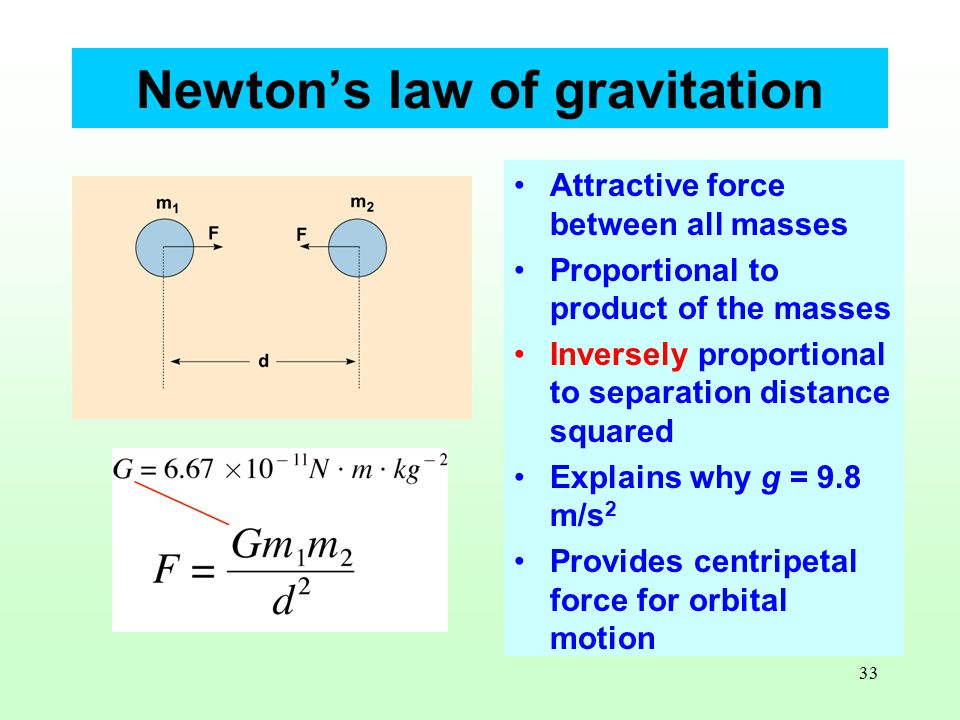 33 Newton's law of gravitation Attractive force between all masses Proportional to product of the masses Inversely proportional to separation distance squared Explains why g = 9.8 m/s 2 Provides centripetal force for orbital motion