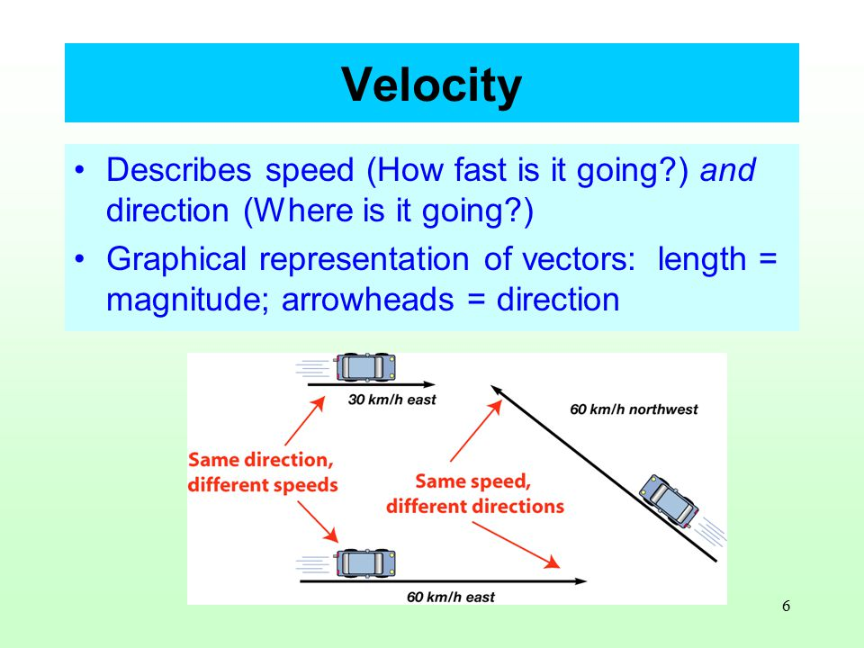6 Velocity Describes speed (How fast is it going ) and direction (Where is it going ) Graphical representation of vectors: length = magnitude; arrowheads = direction