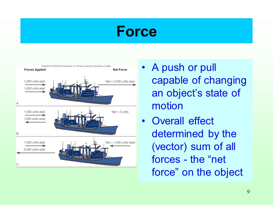 9 Force A push or pull capable of changing an object's state of motion Overall effect determined by the (vector) sum of all forces - the net force on the object