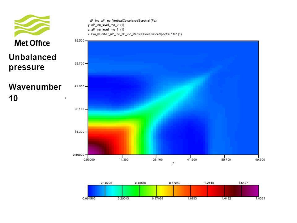 Unbalanced pressure Wavenumber 10