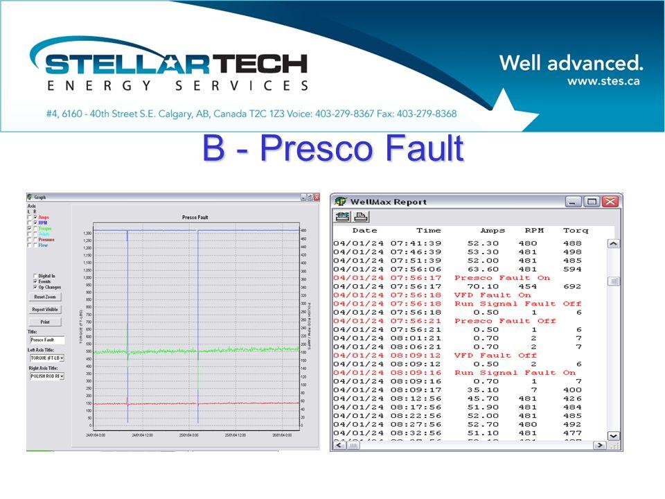 B - Presco Fault