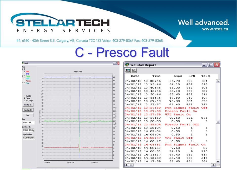 C - Presco Fault