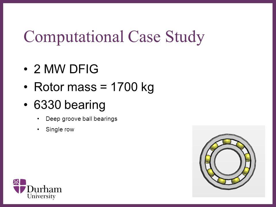 ∂ Computational Case Study 2 MW DFIG Rotor mass = 1700 kg 6330 bearing Deep groove ball bearings Single row