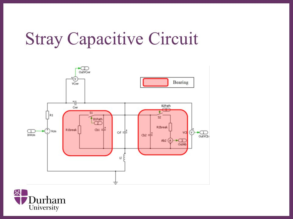 ∂ Stray Capacitive Circuit