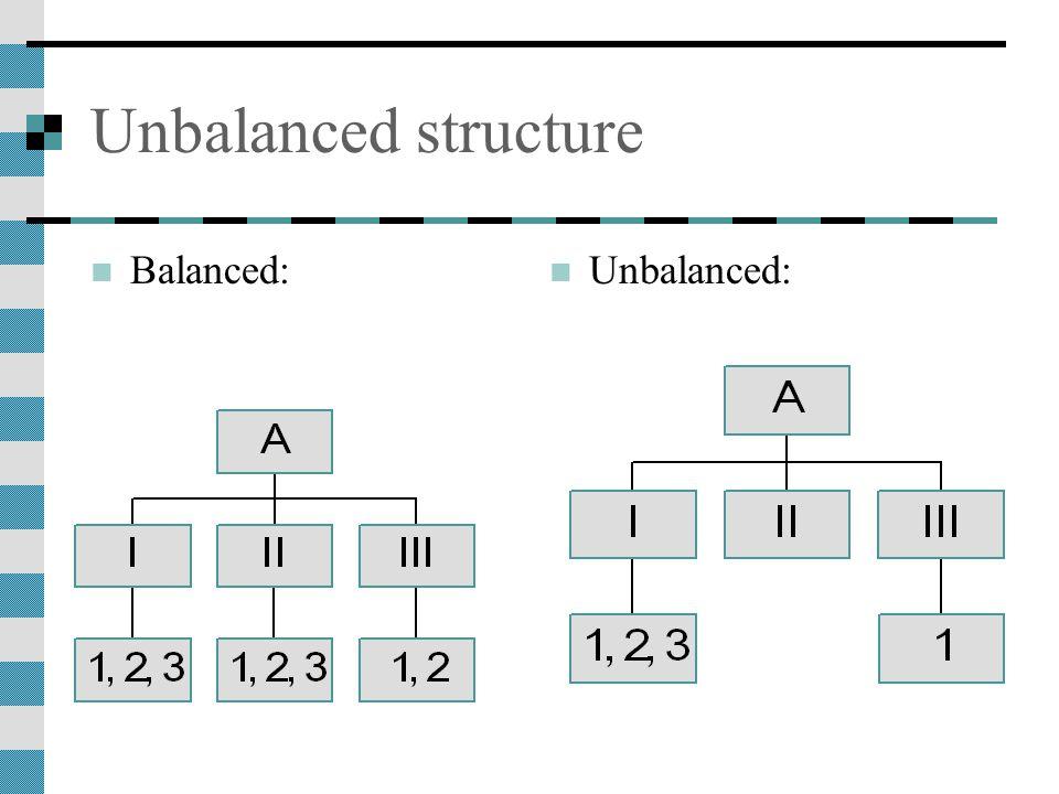 Unbalanced structure Balanced: Unbalanced: