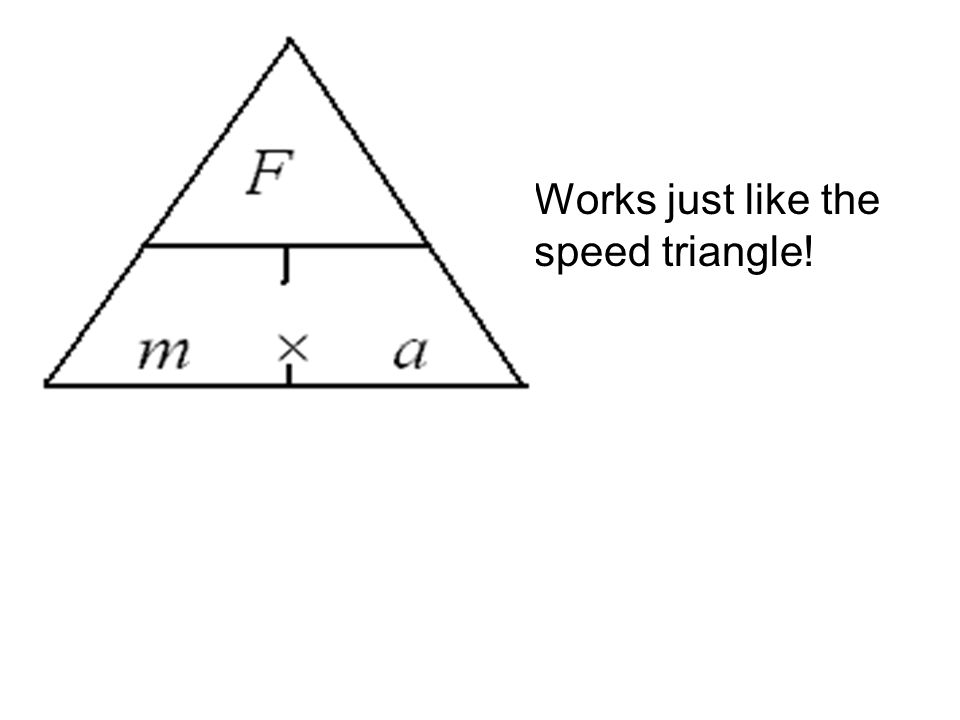 Use the force….triangle to help solve