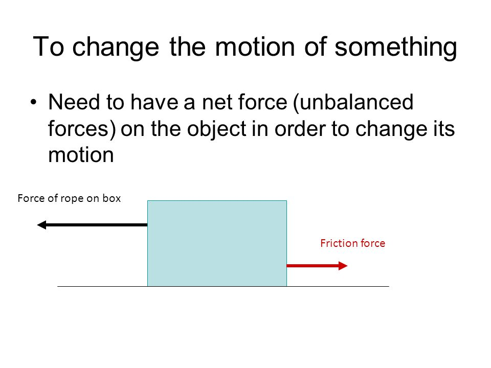 To change the motion of something Need to have a net force (unbalanced forces) on the object in order to change its motion Force of rope on box Fricti