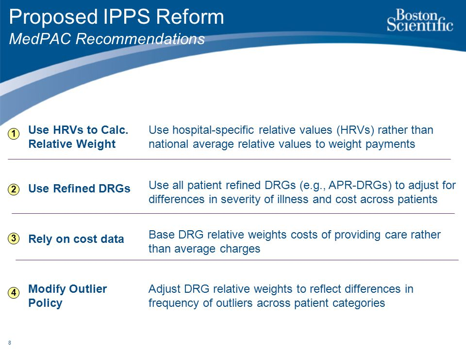 9 IPPS – Reform or Refine.