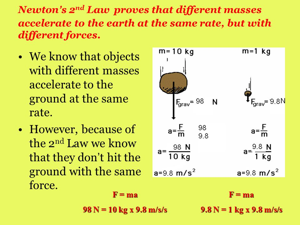 Newton ' s 2 nd Law proves that different masses accelerate to the earth at the same rate, but with different forces.