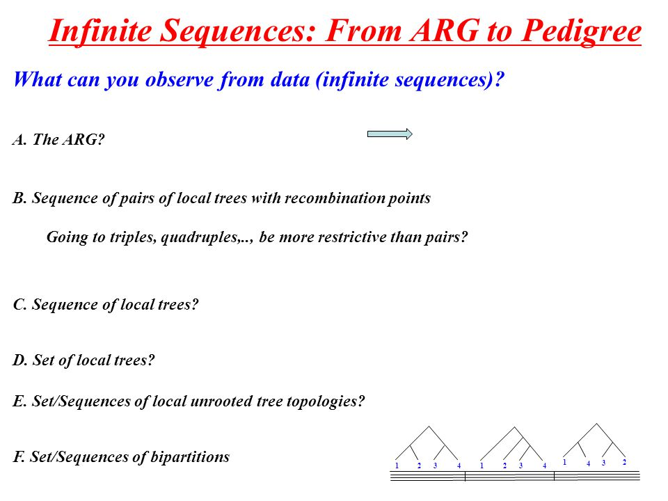 Infinite Sequences: From ARG to Pedigree A. The ARG.