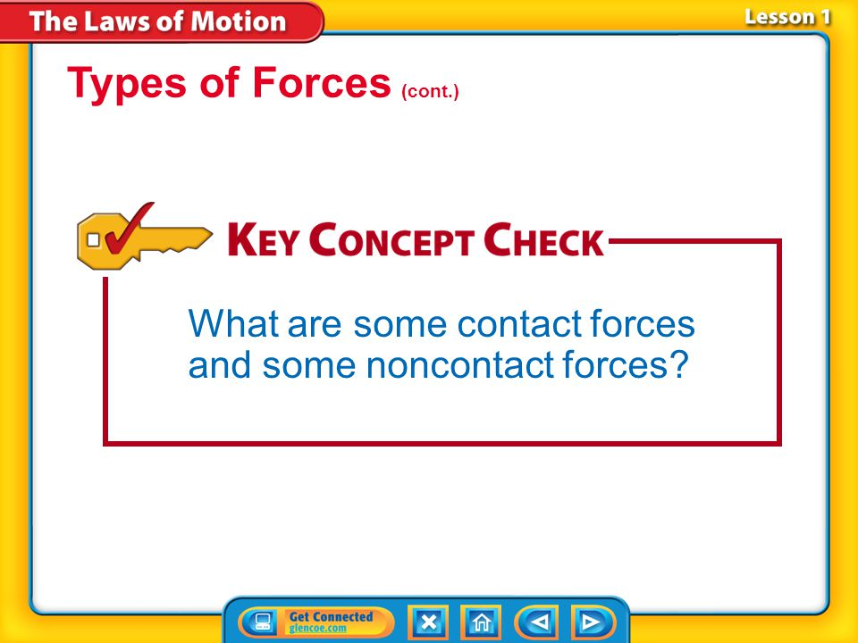 Lesson 1-1 What are some contact forces and some noncontact forces? Types of Forces (cont.)