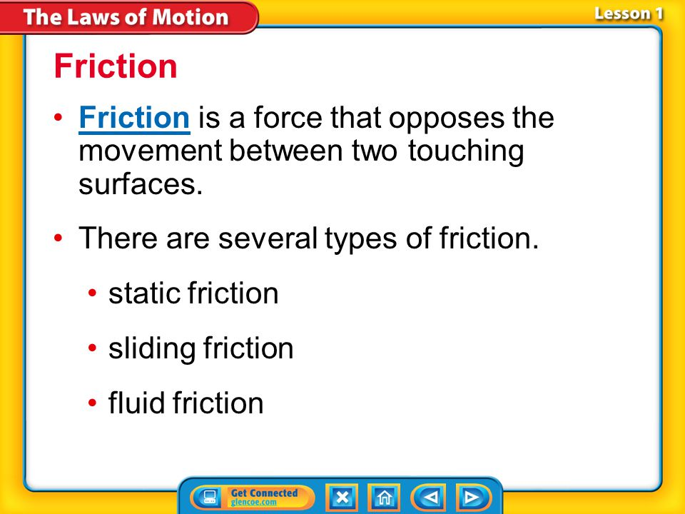 Lesson 1-3 Friction is a force that opposes the movement between two touching surfaces.Friction There are several types of friction.