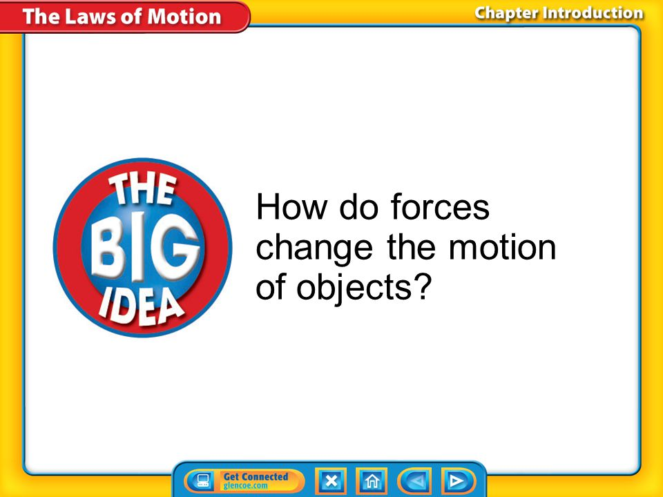 Chapter Introduction How do forces change the motion of objects?