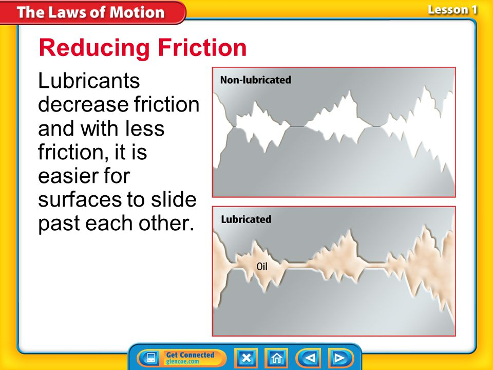 Lesson 1-3 Friction (cont.) How does friction affect the motion of two objects sliding past each other?