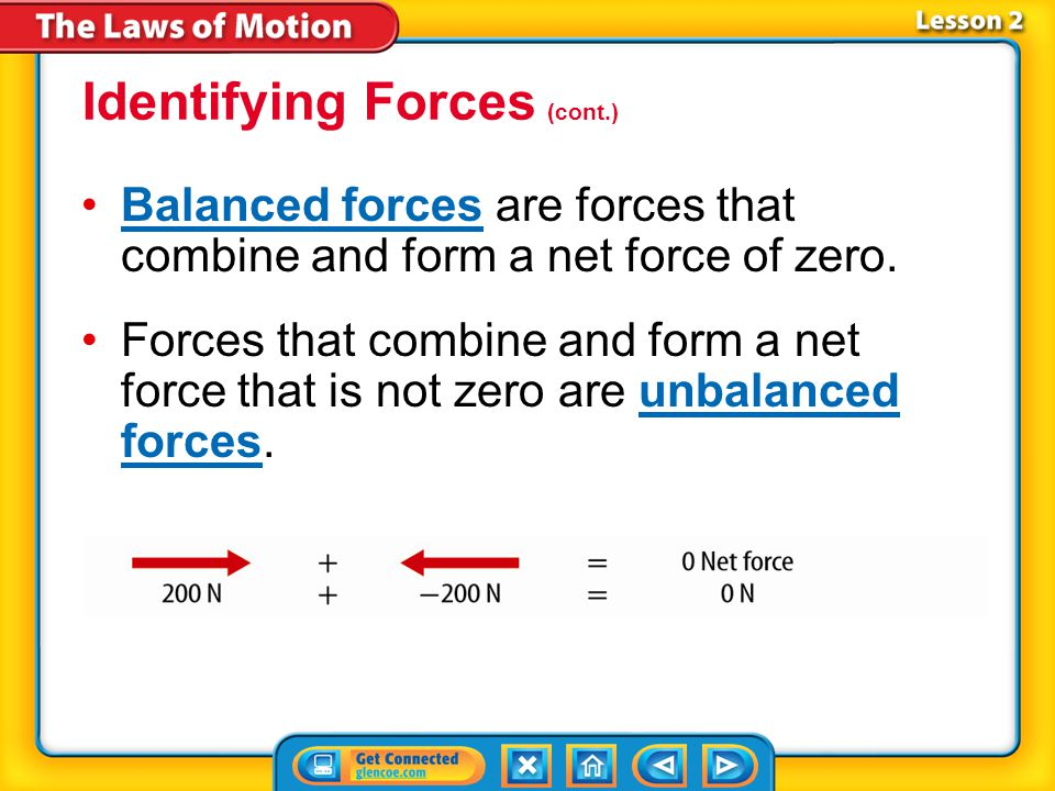 Lesson 2-1 Balanced forces are forces that combine and form a net force of zero.Balanced forces Forces that combine and form a net force that is not zero are unbalanced forces.unbalanced forces Identifying Forces (cont.)