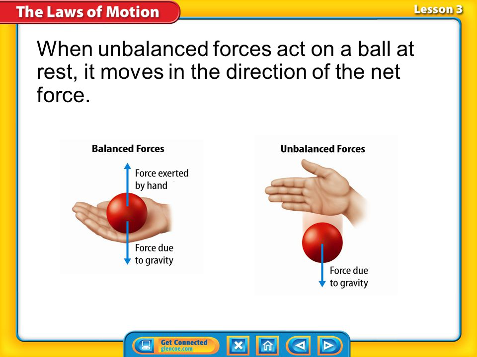 Lesson 3-1 When unbalanced forces act on an object at rest, the object begins moving in the direction of the net force. If the net force acting on a m