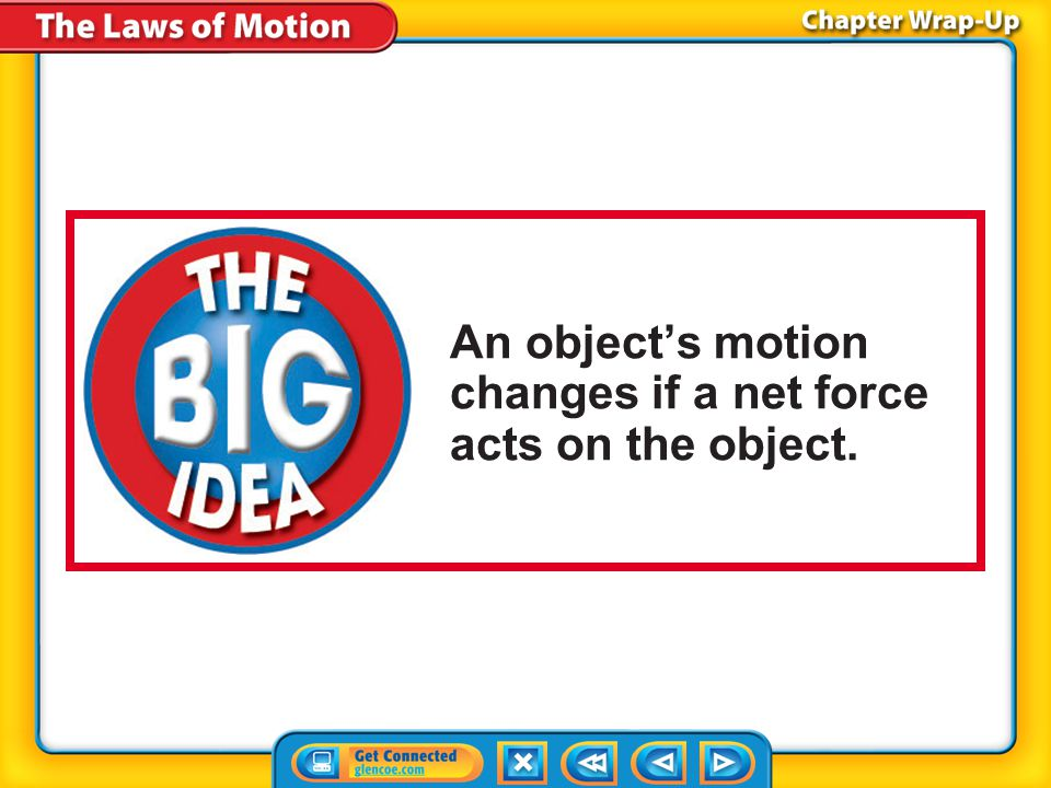 Chapter Review Menu Key Concept Summary Interactive Concept Map Chapter Review Standardized Test Practice