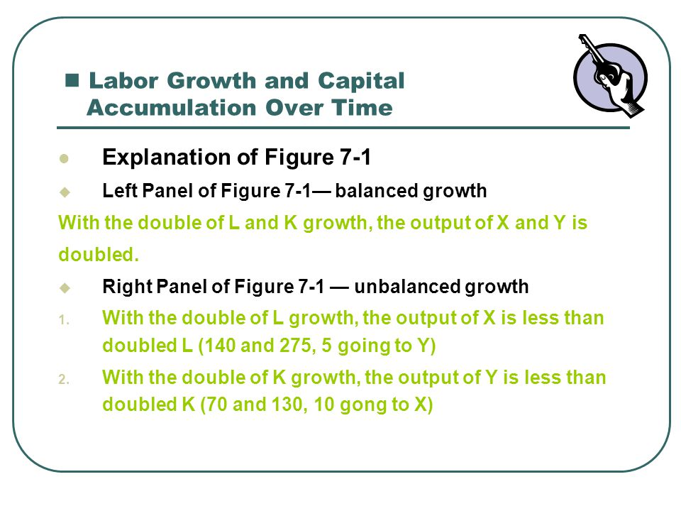 Labor Growth and Capital Accumulation Over Time Explanation of Figure 7-1  Left Panel of Figure 7-1— balanced growth With the double of L and K growt