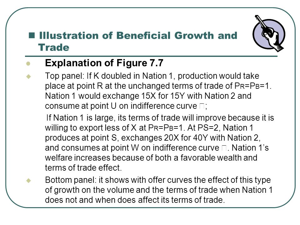 Illustration of Beneficial Growth and Trade Explanation of Figure 7.7  Top panel: If K doubled in Nation 1, production would take place at point R at