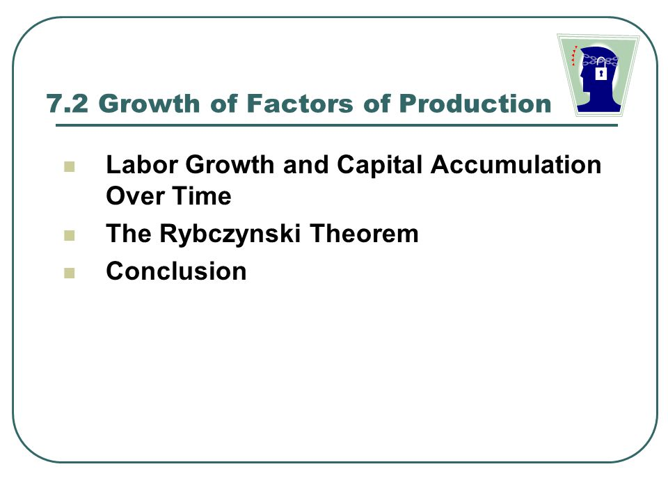 7.2 Growth of Factors of Production Labor Growth and Capital Accumulation Over Time The Rybczynski Theorem Conclusion