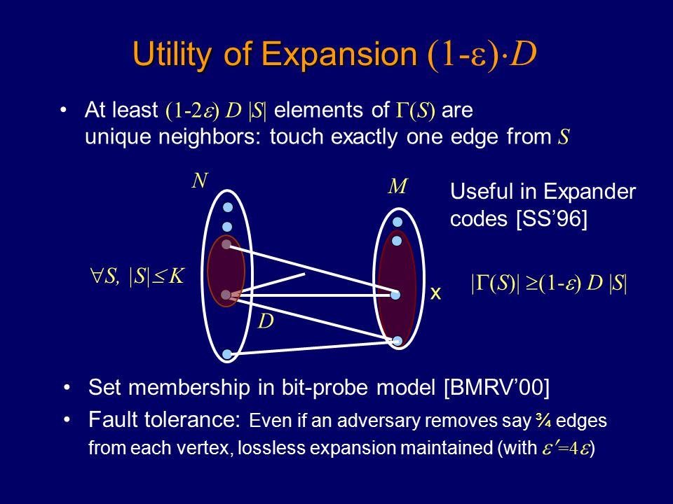 Utility of Expansion Utility of Expansion (1-  ) ¢ D At least (1-2  ) D |S| elements of  (S) are unique neighbors: touch exactly one edge from S |  (S)|  (1-  ) D |S| D N M  S, |S|  K x Set membership in bit-probe model [BMRV'00] Fault tolerance: Even if an adversary removes say ¾ edges from each vertex, lossless expansion maintained (with  =4  ) Useful in Expander codes [SS'96]