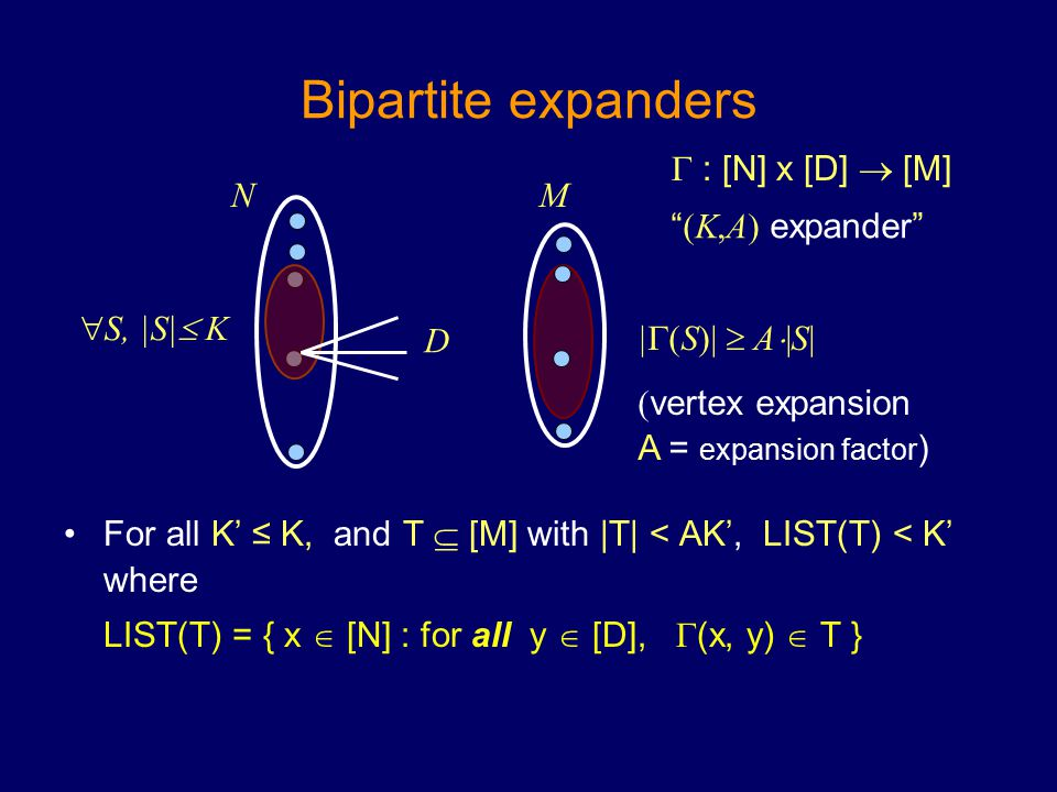 Bipartite expanders For all K' ≤ K, and T  [M] with |T| < AK', LIST(T) < K' where LIST(T) = { x  [N] : for all y  [D],  (x, y)  T } |  (S)|  A ¢ |S| ( vertex expansion A = expansion factor ) M  S, |S|  K (K,A) expander D N  : [N] x [D]  [M]