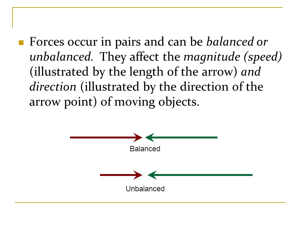 Forces have a magnitude (strength) and a direction.