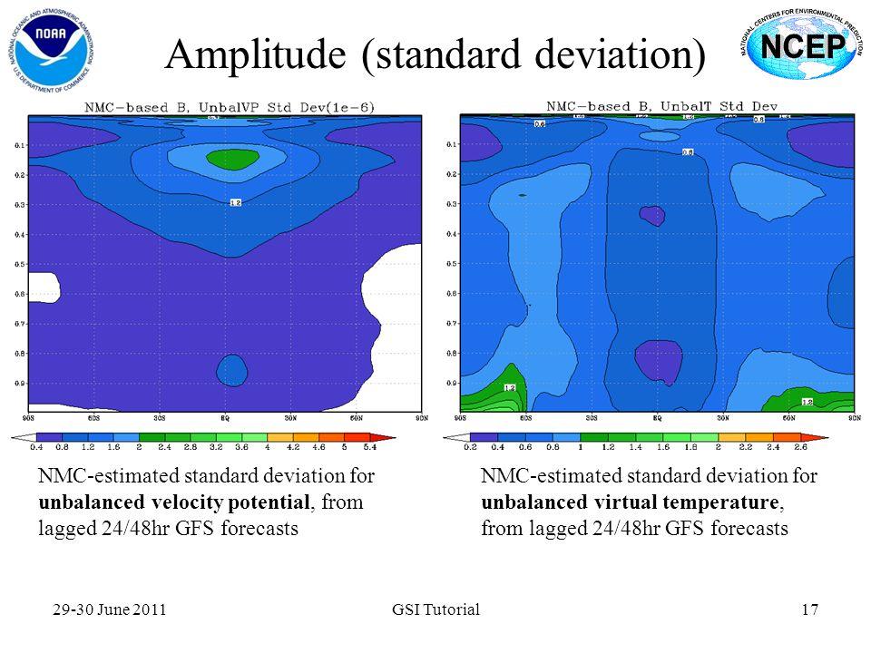 Amplitude (standard deviation) 29-30 June 2011GSI Tutorial17 NMC-estimated standard deviation for unbalanced velocity potential, from lagged 24/48hr G