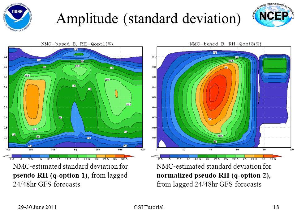 Amplitude (standard deviation) 29-30 June 2011GSI Tutorial18 NMC-estimated standard deviation for pseudo RH (q-option 1), from lagged 24/48hr GFS fore