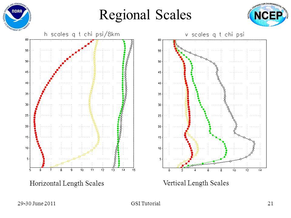 Regional Scales 29-30 June 2011GSI Tutorial21 Horizontal Length Scales Vertical Length Scales