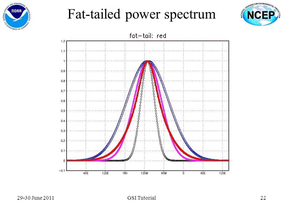 Fat-tailed power spectrum 29-30 June 2011GSI Tutorial22