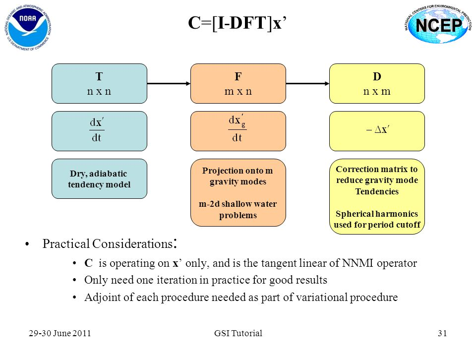 29-30 June 2011GSI Tutorial31 Practical Considerations : C is operating on x' only, and is the tangent linear of NNMI operator Only need one iteration