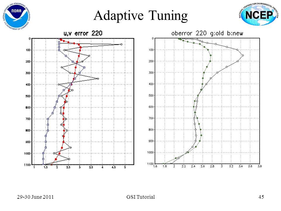 Adaptive Tuning 29-30 June 2011GSI Tutorial45