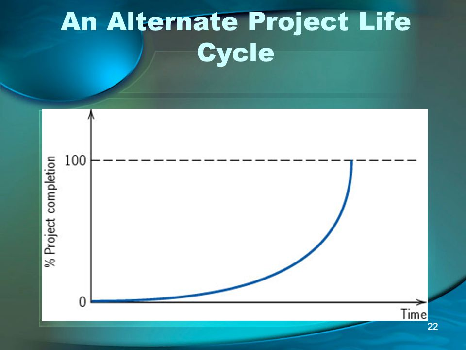 22 An Alternate Project Life Cycle